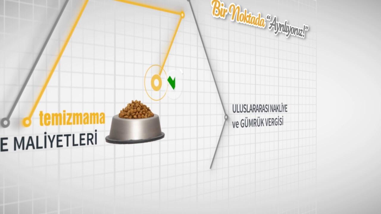 Temizmama.com İletişim Numarası